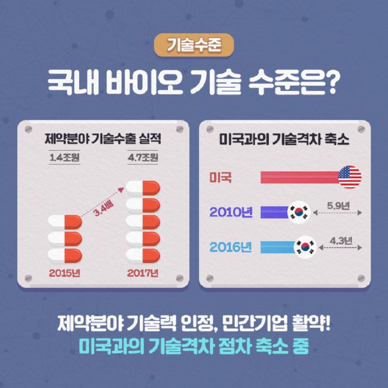 생명연_내_손_안의_바이오_04.png