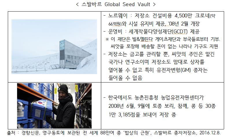 670만 종의 지구 생물자원, 달(moon) 저장 계획 제안 -1.png