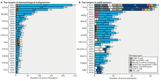 항암세포치료제 파이프라인의 지속 확대1.png
