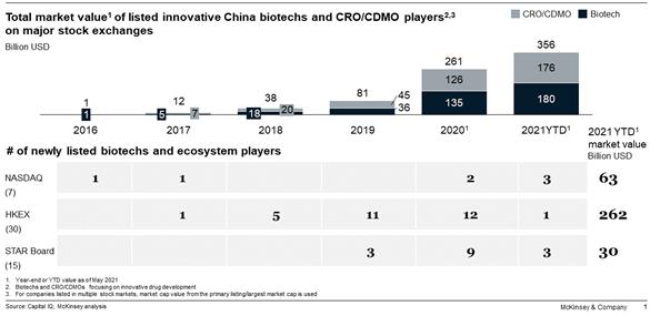 중국이 글로벌 바이오제약 산업에 미치는 영향.png